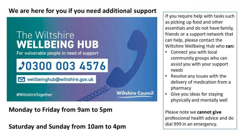 Wiltshire Wellbeing Hub